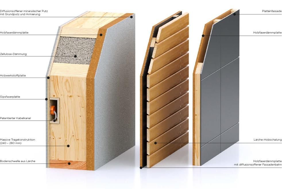 au enwand gutmannhaus. Black Bedroom Furniture Sets. Home Design Ideas